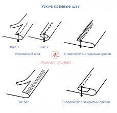 «Как сшить <b>пышный подъюбник</b> для юбки солнце?» – Яндекс ...