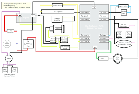 yamaha rd 350 wiring diagram volovets info excellent banshee wiring diagram gallery electrical system block yamaha rd 350