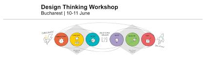 Design Thinking Cours Design Thinking Workshop Icg Ro