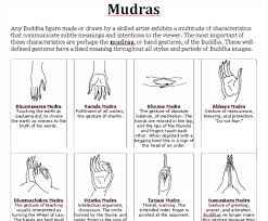 Mudras College Paper Example Nihomeworkjznb Top