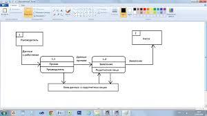 Информационная система по учету затрат на приобретение материалов  Информационная система по учету затрат на приобретение материалов подотчетным лицом в розничной торговле