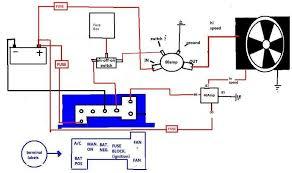 orbit fan wiring diagram orbit image wiring diagram orbit fan wiring diagram orbit database wiring diagram images on orbit fan wiring diagram