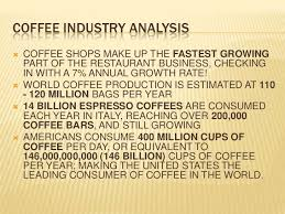 Coffee Giant Accelerates Growth   AchieveIt Case Study C A F E  PracticeCopyright