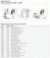 volvo s40 fuse box diagram example electrical wiring diagram \u2022 05 volvo s40 fuse box location at Volvo S40 05 Fuse Box