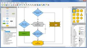 Floor Chart Creator Yworks Yed Is Free Flow Chart Workflow Project Management