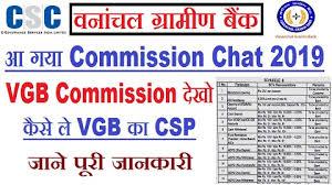 Vgb Commission List