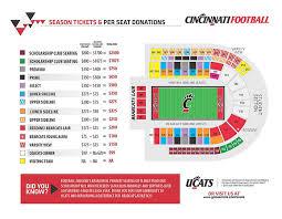 Cincinnati Bearcats Basketball Seating Chart University Of Cincinnati Nippert Stadium Pt 1 Cincinnati