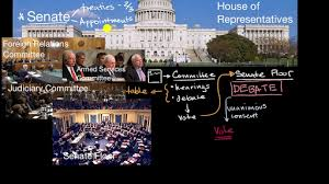 Top free images & vectors for filibuster definition ap gov in png, vector, file, black and white, logo, clipart, cartoon and transparent. Senate Filibusters Unanimous Consent And Cloture Video Khan Academy