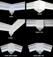 cutting crown molding for trim or furniture can be intimidating but the right tips and tools make all difference views comments comment