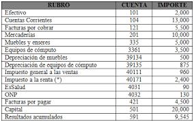 Formato 5 2 Libro Diario De Formato Simplificado Clase