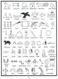 Plain Navajo Designs Meanings American Symbol V Throughout Design Decorating