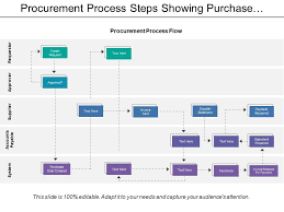 Accounts Payable Process Flow Chart Ppt 21095063 Style Hierarchy Flowchart 5 Piece Powerpoint