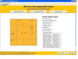 42 Exact Astrology Chart Price