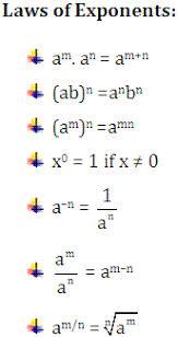 math laws laws of exponents math formulas mathematics formulas basic