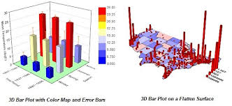 3d Bar Chart Matlab Dictionary Plot 3d Bars On A Map In Matlab Stack
