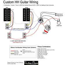 custom hh wiring diagram spst coil splitting and spst switching custom hh wiring diagram spst coil splitting and spst switching