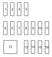 toyota yaris ia 2017 fuse box diagram auto genius toyota yaris ia fuse box diagram left side