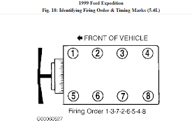 i need the firing order for a ford expedition l