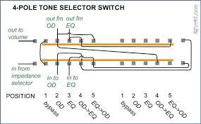 guitar wiring diagrams 2 pickups inspirational bass wiring diagram 2 guitar wiring diagrams 2 pickups inspirational bass wiring diagram 2 volume 1 tone enthusiast wiring diagrams •