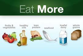 Webmd Chart Foods To Eat More I Post