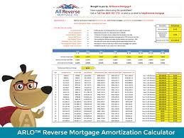 Free Reverse Mortgage Amortization Calculator Excel File