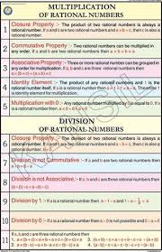 Properties Of Multiplication Chart Multiplication Of Rational Numbers For Mathematics Chart