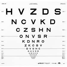 How To Use Sloan Eye Chart