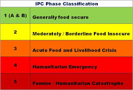 basic concepts of food security definition dimensions and  objectives of ipc