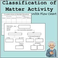 Classification Of Matter Flow Chart Worksheet 10 Unexpected Flow Chart For Matter And Its Classification