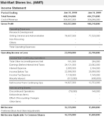 Income Statement Examples New Financial Statement Analysis For Beginners InvestingAnswers