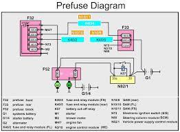 2005 sl500 fuse box location 2005 wiring diagrams