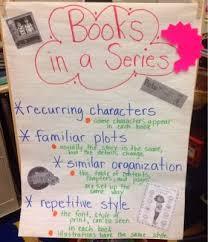 Book Clubs Books In A Series First Grade Books Book Club