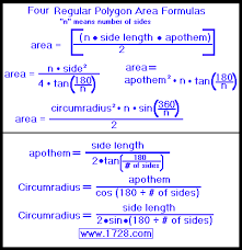 exterior angle formula for polygons. each exterior angle \u003d central (360 degrees) ÷ (number of sides) formula for polygons r