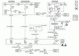 84 chevy s10 radio wiring diagram wiring diagram 2001 chevy s10 wiring diagram diagrams