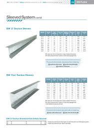 Bw Industries Steel Roof Purlins