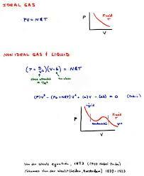 van der waals equation dipole energy