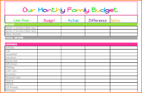 Printable Monthly Budget Worksheets | TGAM COVER LETTER