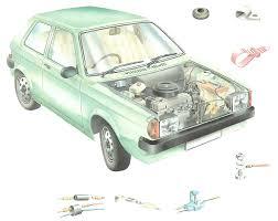 car wiring system car image wiring diagram working on the wiring system how a car works on car wiring system