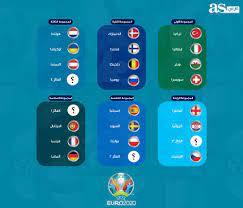 جدول مجموعات يورو 2020.. مواجهات نارية ومجموعة موت