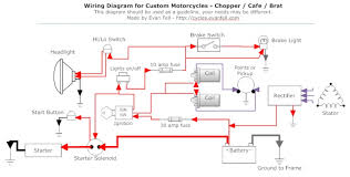 simple motorcycle wiring diagram simple image simple motorcycle wiring diagram simple auto wiring diagram on simple motorcycle wiring diagram