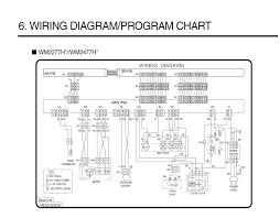 front loading washing machine wiring diagram wiring diagram libraries lg washer wiring wiring diagram third levellg washing machine schematics wiring schematics for lg washer