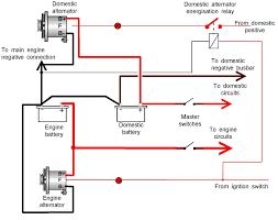 sbc alternator wiring diagram inspirational wiring diagram electric alternator wiring diagram chevy camaro 1991 sbc alternator wiring diagram inspirational wiring diagram electric choke new chevy alternator wiring diagram