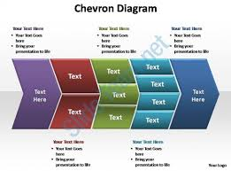 Powerpoint Chevron Template Chevron Diagram Editable Powerpoint Templates Presentation