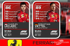 32 ferrari employees have shared their salaries on glassdoor. Podcast Are The New F1 Game Driver Ratings Accurate