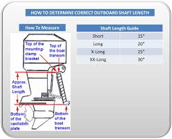 Outboard Motor Shaft Length Chart Shaft Length Hurricane Deck Boats