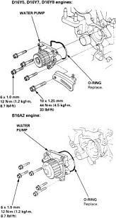 1998 Honda Accord Timing Belt   Auto Engine And Parts Diagram as well  together with  likewise Changing the Timing Belt   Honda Civic moreover 1998 Honda Civic Timing Belt   Auto Engine And Parts Diagram furthermore 1998 Honda Civic Timing Belt   Auto Engine And Parts Diagram also Timing Belt Replacement Cost Guide in addition 45 Timing Chain Replacement Interval  Gates Belts  Hose together with 1998 Honda Civic Timing Belt   Auto Engine And Parts Diagram as well 1998   2000 CR V Maintenance Schedule together with Where can i find info on what is required to change the timing. on 1998 honda civic timing belt repment schedule