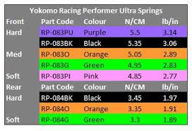 Associated 12mm Spring Chart 18 Correct Tamiya Spring Chart
