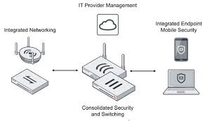 Protecting Small Businesses With The Best Network Security