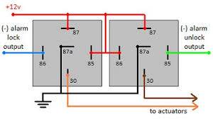 wiring diagram for power door locks the wiring diagram power door lock install on a jeep wrangler yj wiring diagram