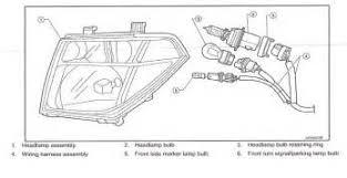 similiar 2005 nissan altima headlight assembly removal keywords 2005 nissan altima headlight wiring diagram 2006 nissan altima